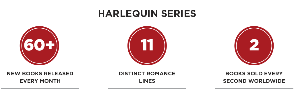 Harlequin Series.